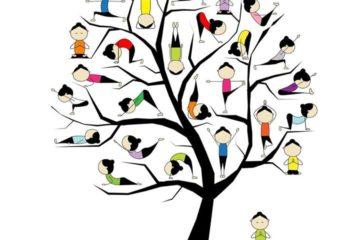 Jógový strom